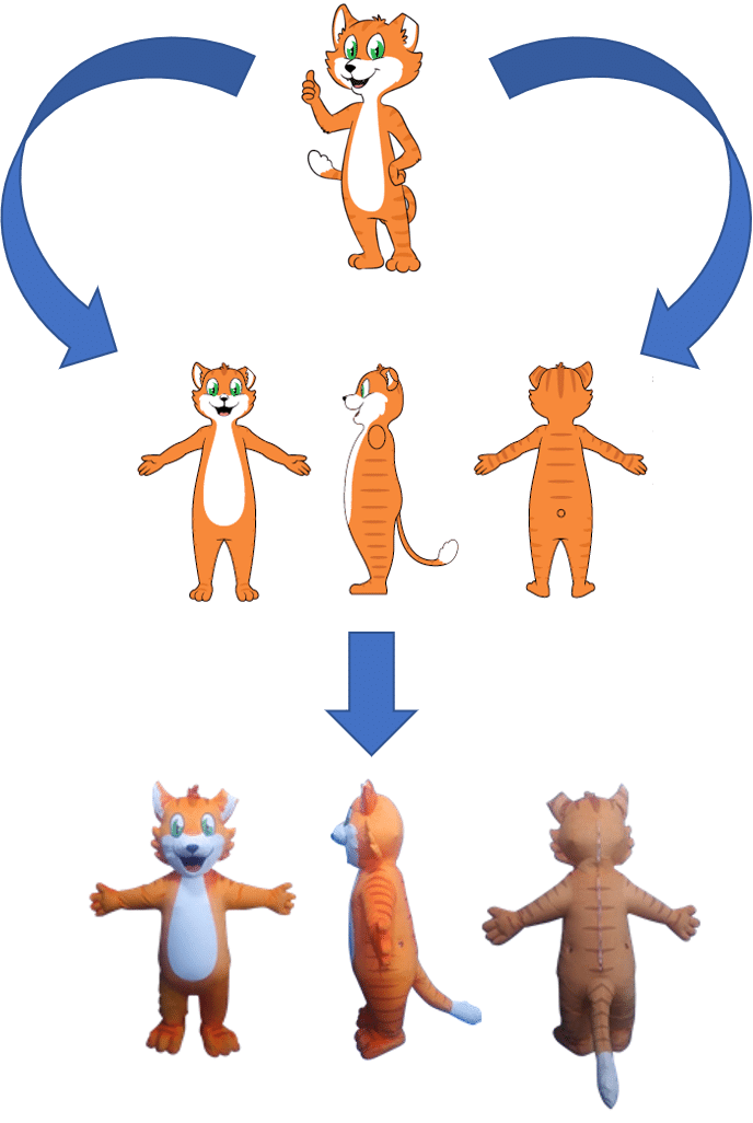 Inflatable Mascot Costume Design Process